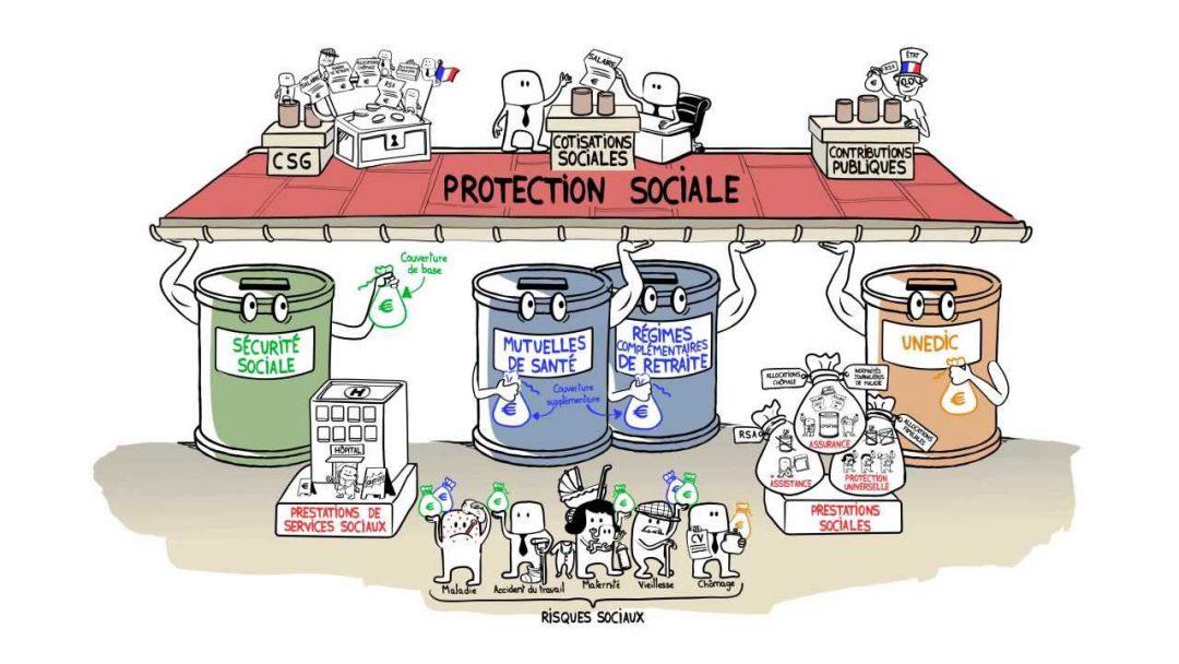 c940a1ab701 Histoire de la protection sociale en France - Frédéric Bizard